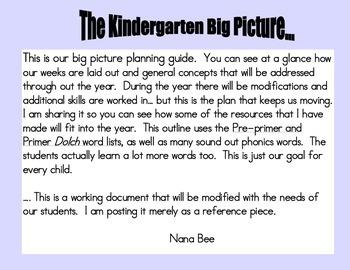 A Kindergarten Big Picture