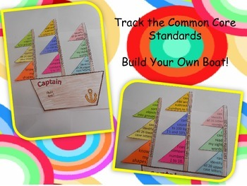 A Kindergarten Data Wall: Tracking Common Core Math