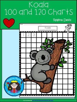 A+ Koala: Numbers 100 and 120 Chart