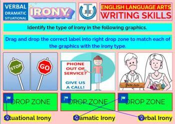 IRONY TYPES READY TO USE LESSON PRESENTATION