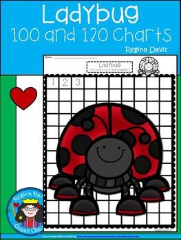 A+ Ladybug: Numbers 100 and 120 Chart
