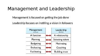A Leadership Presentation