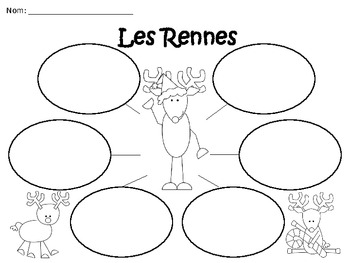 A+ Les Rennes: French Graphic Organizers