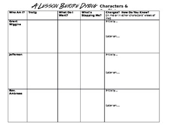 A Lesson Before Dying Literary Elements Review and Charact