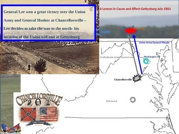 A Lesson in Cause and Effect-Gettysburg July 1863