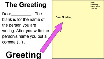 A Letter to Our Troops PowerPoint - Writing a Letter