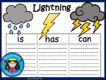 A+ Lightning...Three Graphic Organizers