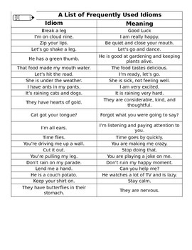 A List of Frequently Used Idioms