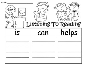 A+  Listening To Reading... Three Graphic Organizers