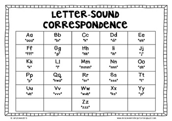 letter and sound recognition a help letter sound recognition 7465