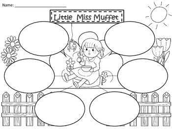 A+  Little Miss Muffet... Three Graphic Organizers
