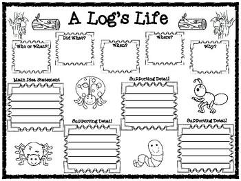 A Log's Life by Wendy Pfeffer Main Idea Graphic Organizer