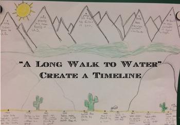 """A Long Walk to Water"" ELA7 Module 1; Unit 1; Create a timeline"