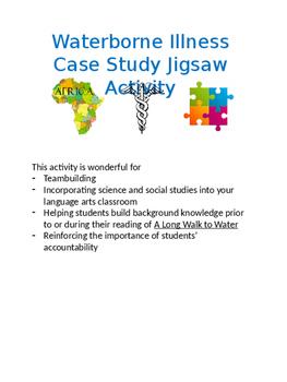 A Long Walk to Water Jigsaw Activity