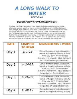 A Long Walk to Water Reading Plan TEMPLATE