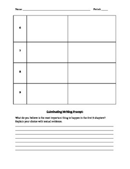 A Long Walk to Water: Salva and Nya Chapter Anchor Chart, Chapters 1-9