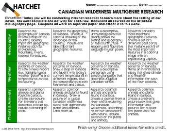 Hatchet - Canadian Wilderness Multigenre Research Menu
