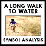 A Long Walk to Water - Symbolism Written Analysis
