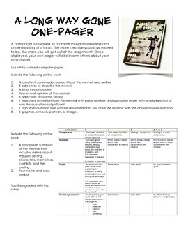 A Long Way Gone (Beah) One Pager Project Directions and Rubric