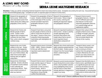 A Long Way Gone - Sierra Leone Multigenre Research Menu