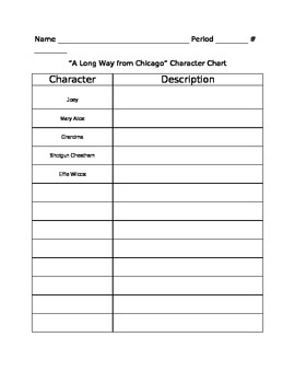 """""""A Long Way from Chicago"""" character chart"""