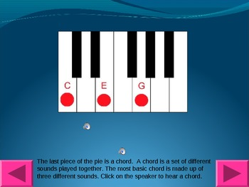 A Look at Jazz and Basic Music Concepts