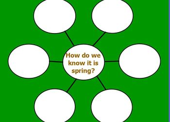 A Look at Spring flipchart