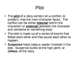 A Look at the Main Parts of a Story!