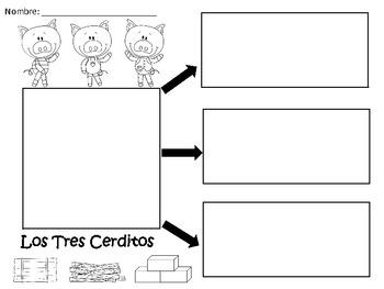A+ Los Tres Cerditos: Spanish Graphic Organizers