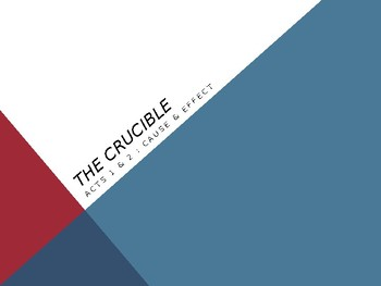 A. MILLER / THE CRUCIBLE / A1 & 2 CAUSE & EFFECT
