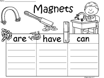 A+ Magnets...Three Graphic Organizers