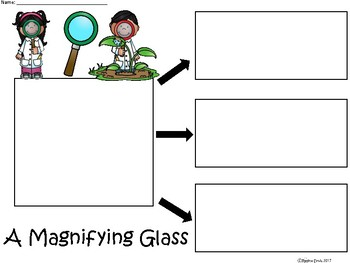 A+ Magnifying Glass: Science Tools...Three Graphic Organizers