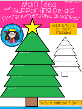 A+ Main Idea with Supporting Details: Evergreen or Christmas Tree Organizer