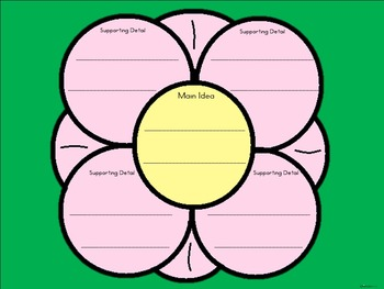 A+ Main Idea with Supporting Details: Flower Graphic Organizer