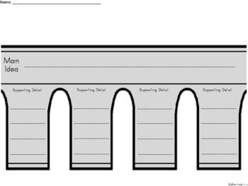 A+ Main Idea with Supporting Details: Roman Bridge Organizer