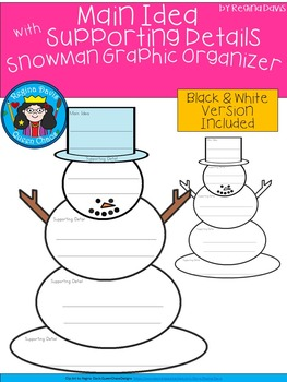 A+ Main Idea with Supporting Details: Snowman Graphic Organizer