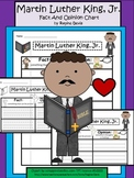 A+ Martin Luther King, Jr.  Fact And Opinion Chart...Graphic Organizer