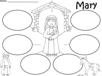 A+  Mary (Mother of Jesus) ... Three Graphic Organizers