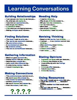 A+ Math Learning Conversations/Math Talk Sentence Starters - CC Aligned Words