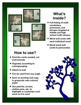 A+ Math Word Wall - Common Core Aligned for Middle & High School (leaf design)