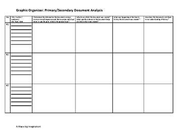 A-Maze-Ing Imagination Document Analysis Graphic Organizer