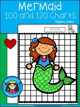 A+ Mermaid: Numbers 100 and 120 Chart
