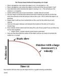 STEM/NGSS: A Method for Interpreting Position-Time Graphs