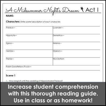 A Midsummer Night's Dream Introduction and Act I Reading Guide