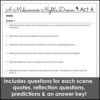 A Midsummer Night S Dream Act 4 With Google Link For Distance Learning