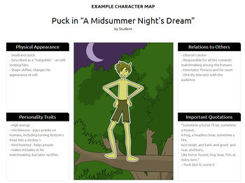 A Midsummer Night's Dream Activities: Character Map, Conflict, Major Themes