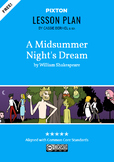 A Midsummer Night's Dream Activities: Character Map, Confl