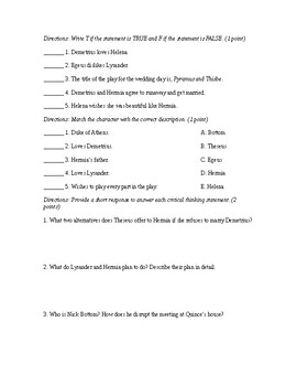 A Midsummer Night's Dream (Adapted Quizzes)