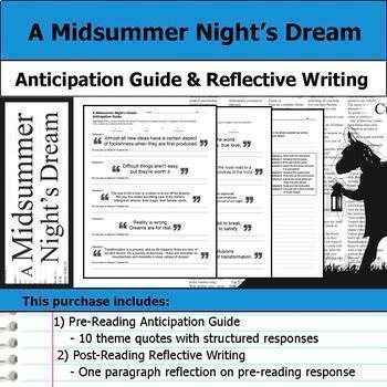 A Midsummer Night's Dream Unit Bundle