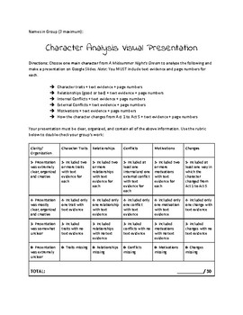 A Midsummer Night's Dream Character Analysis